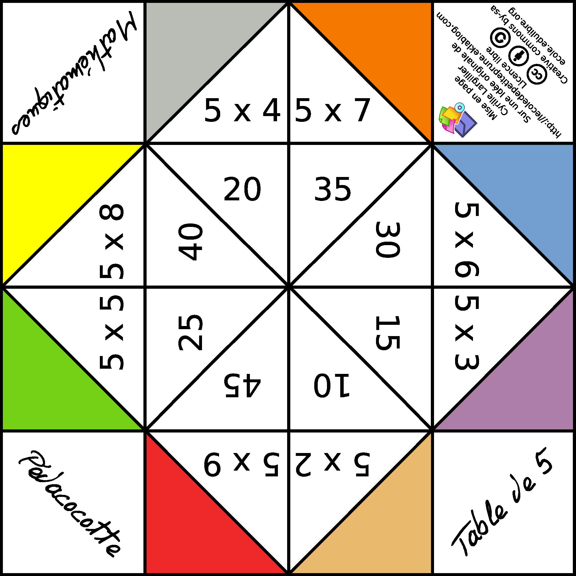 Pédacocotte : tables de multiplication – Cyrille Largillier